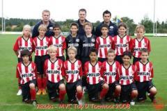 PSVEindhoven2008